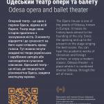 Одесса-табличка